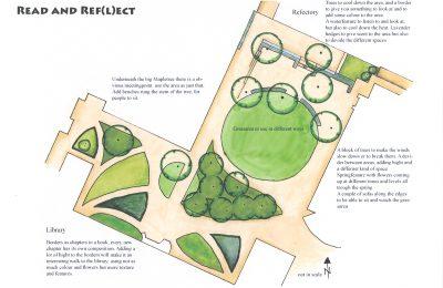 Trädgårdsarkitektur, Garden design, Trädgårdsdesign, offentlig miljö