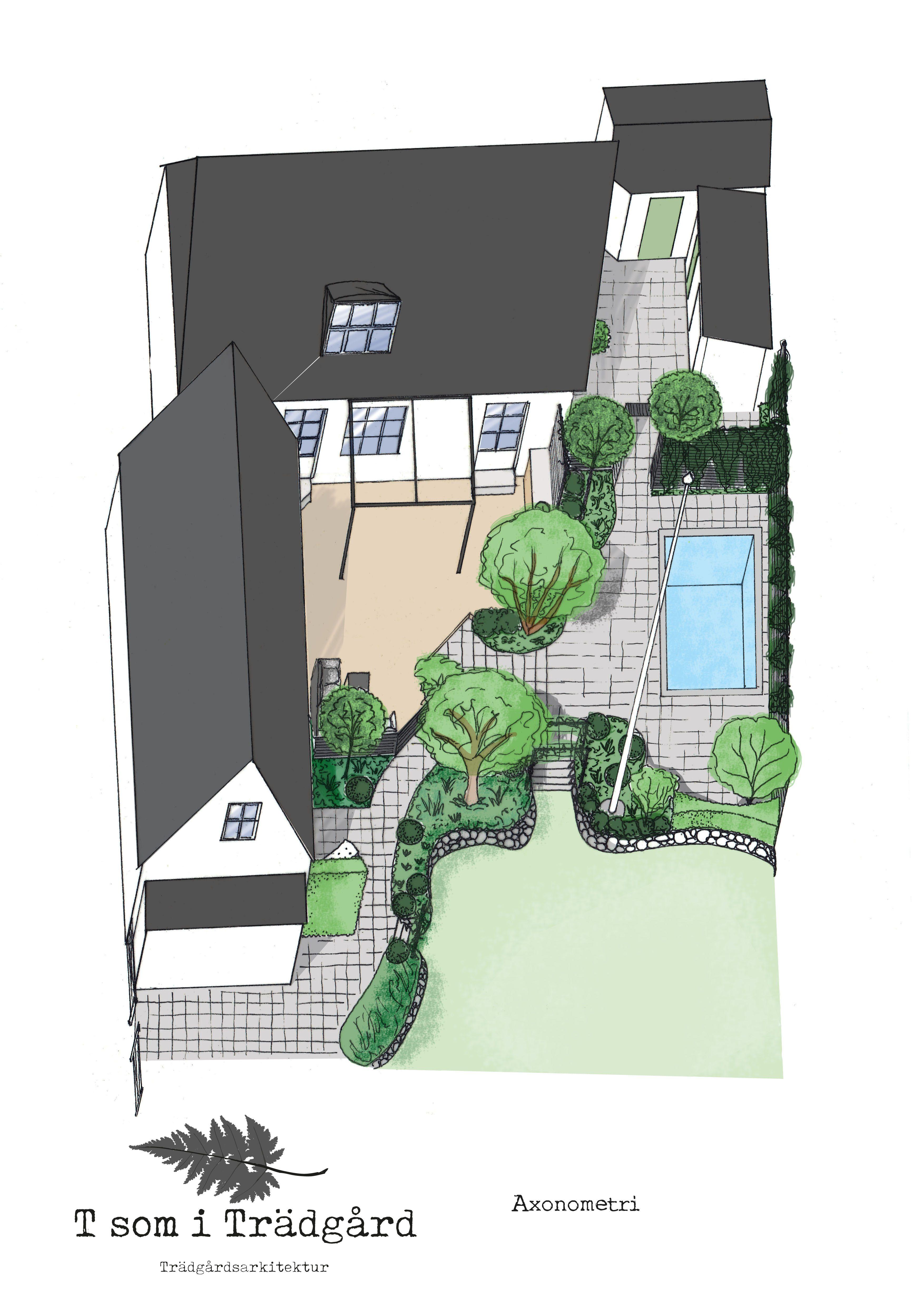 Trädgårdsarkitektur, poolträdgård, trädgårdsdesign, uteplats