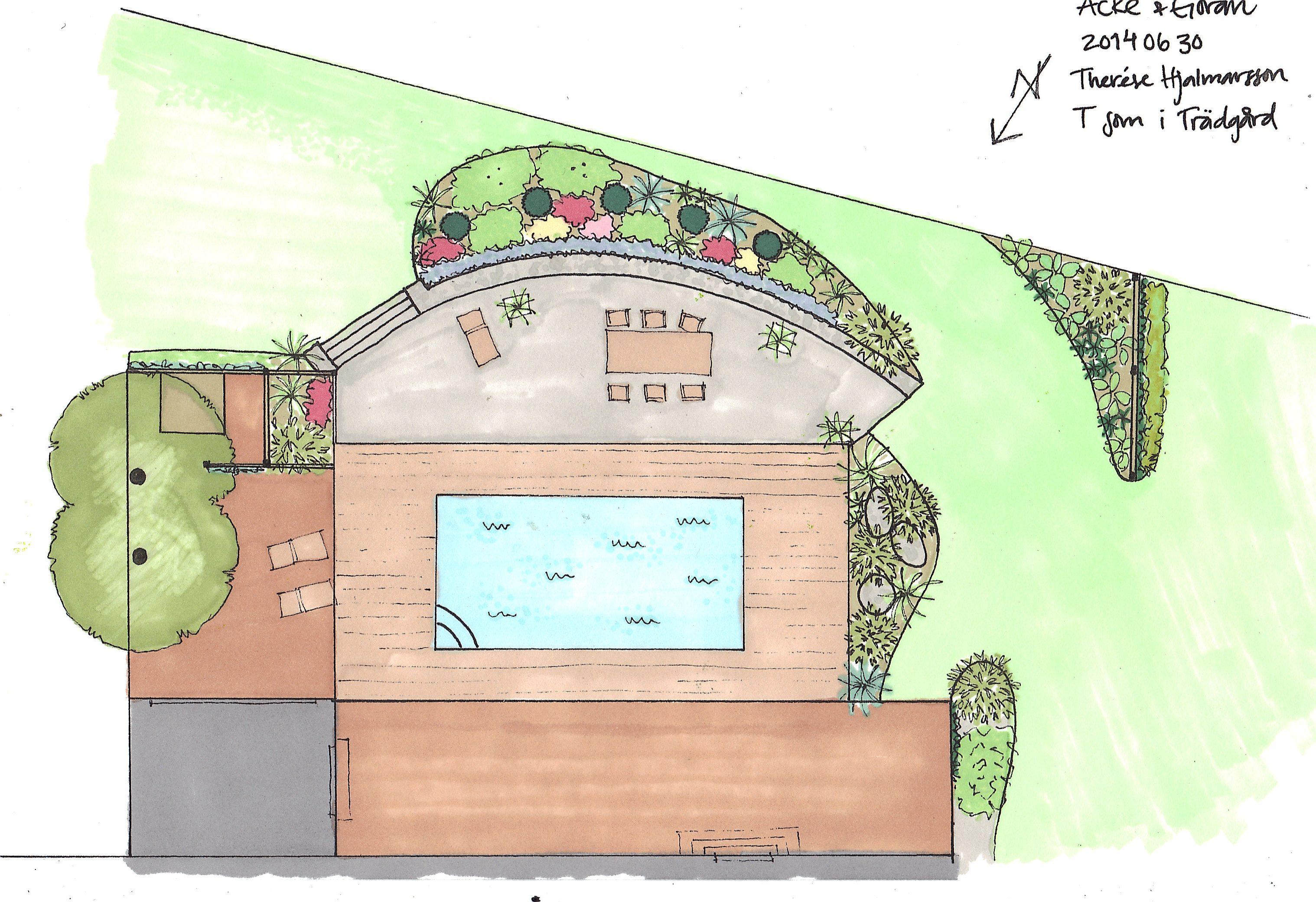 Trädgårdsarkitektur, Trädgårdsdesign, poolområde, poolträdgård
