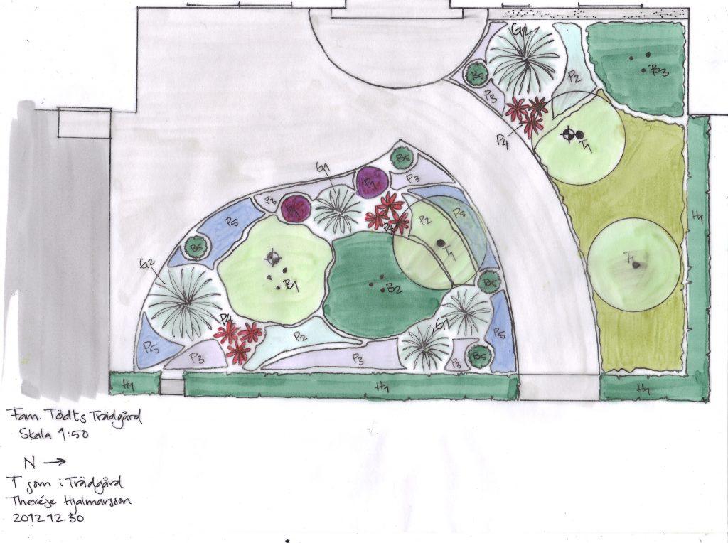 Trädgårdsdesign, Trädgårdsarkitektur, Trädgårdsentré, plantering