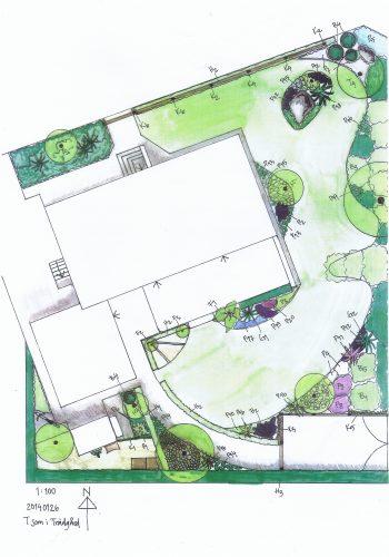 Trädgårdsdesign, Trädgårdsarkitektur, Rumslighet, Grön gestaltning