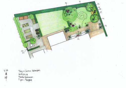 Trädgårdsdesign, Trädgårdsarkitektur, Köksträdgård, Utekök