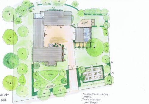 Trädgårdsdesign, Trädgårdsarkitektur, Lantgård, Köksträdgård