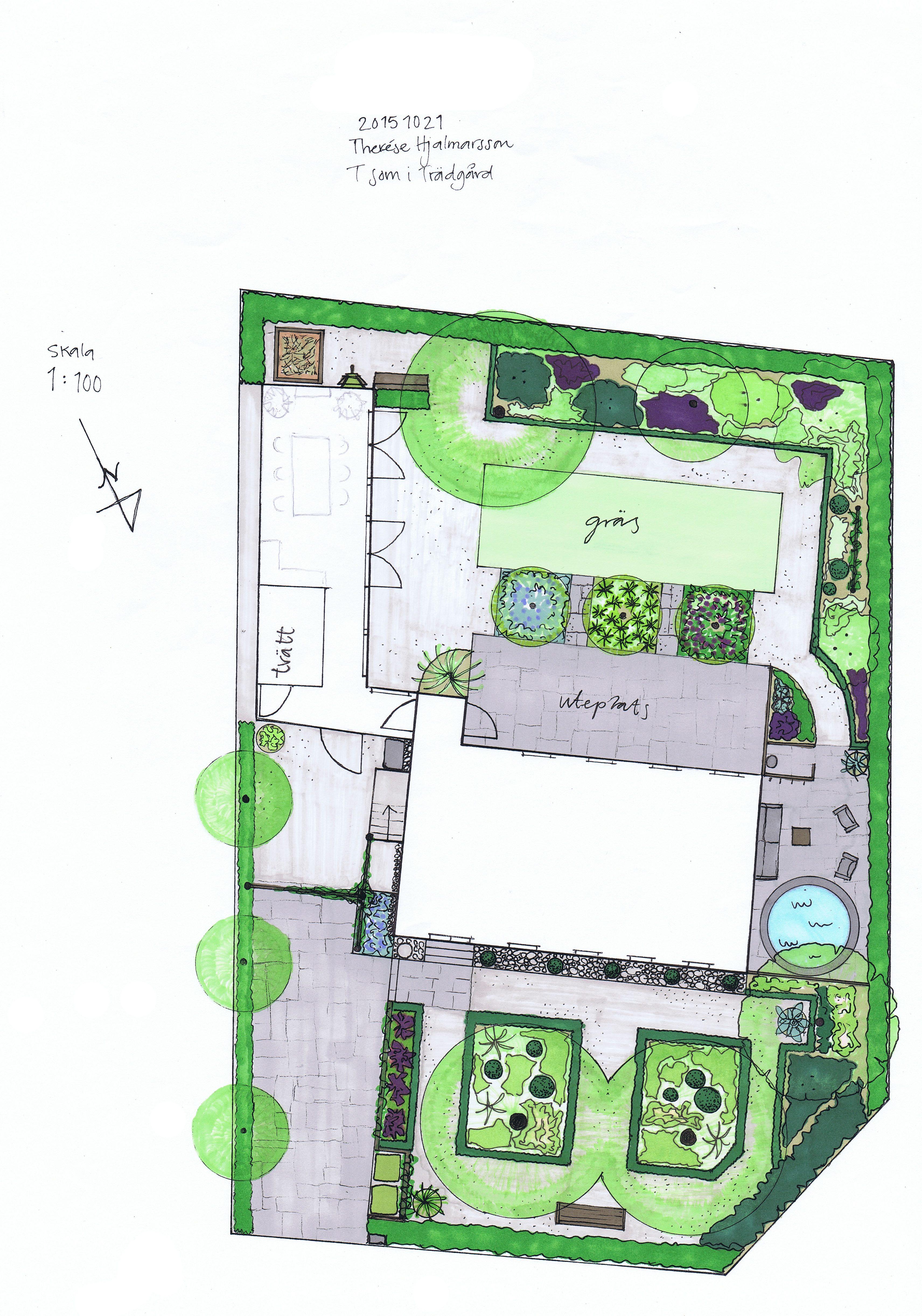 Trädgårdsdesign, Trädgårdsarkitektur, Klassiskt trädgård, entréträdgård