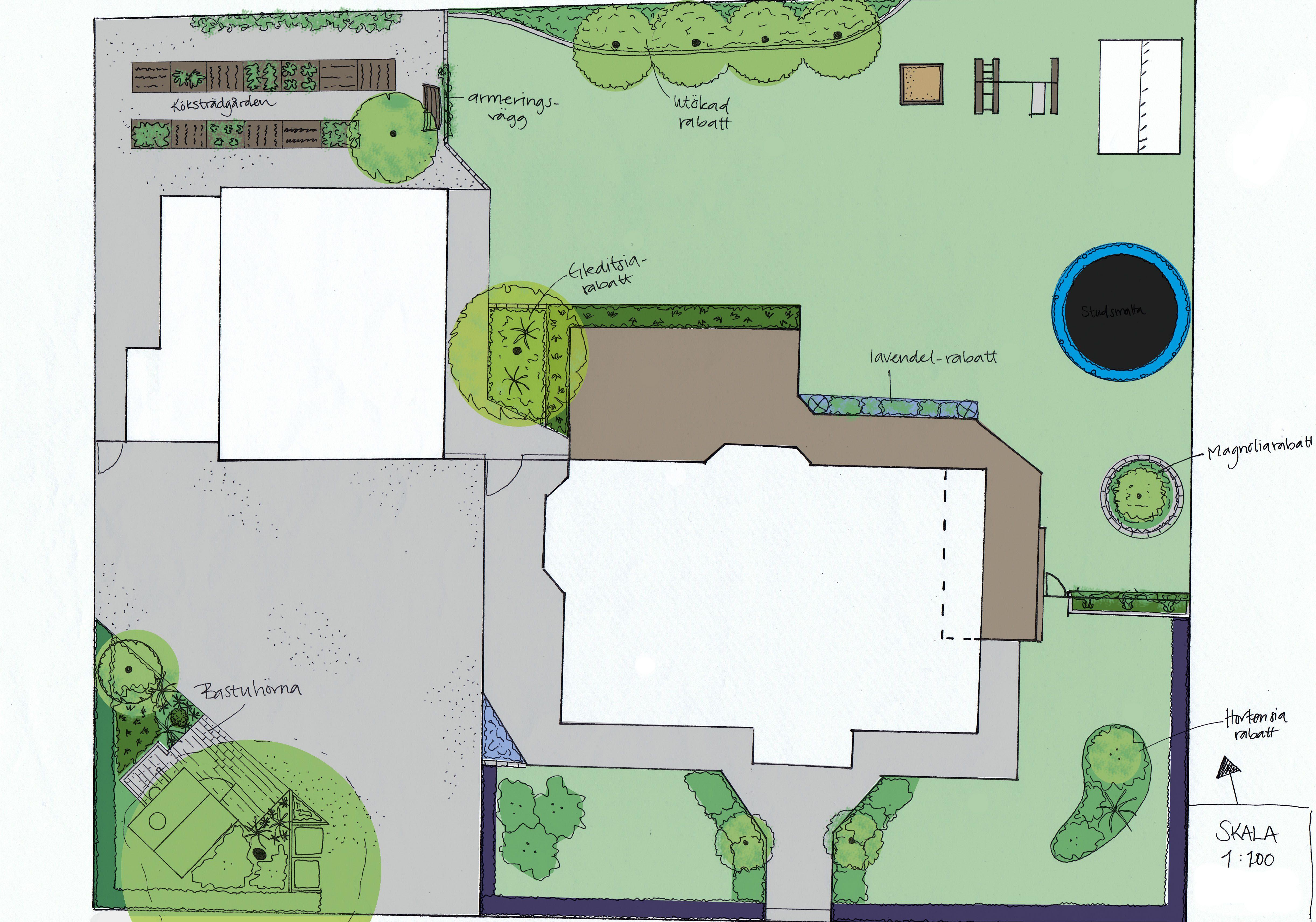 Trädgårdsarkitektur, Villaträdgård, Barnträdgård, Trädgårdsdesign